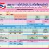 ตารางการให้วัคซีนในเด็กไทย 2557