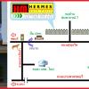 ร้านเฮอร์เมส ออโต้ พาร์ท (ชลบุรี)