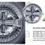 เครื่องซักผ้า SAMSUNG ฝาบน รุ่น WA 13F7S5QWW/ST ( 13 กิโลกรัม ) thumbnail 8