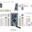 Arduino Pro Mini 328 Mini ATMEGA328 5V/16MHz thumbnail 2