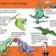 Alan Snow : How Dinosaurs Really Work จริงแล้วไดโนเสาร์เป็นอย่างไรนะ หนังสือนิทานภาพปกอ่อนเล่มใหญ่ thumbnail 3