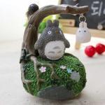 กล่องดนตรี Totoro แบบที่ 1