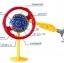พวงมาลัยหัดขับรถของเล่น แบบจุ๊บติดกระจกรถ ELECTRONIC BACKSEAT DRIVER thumbnail 4