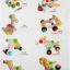 ของเล่นไม้ ชุดประกอบเครื่องบิน รถ และอื่นๆ เสริมสร้างพัฒนาการ กล่องเล็ก thumbnail 14