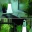โคมไฟจรวดอวกาศ ระบบสัมผัส Rocket Lamp thumbnail 7