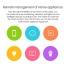 Mi Wifi Mini Router - เราท์เตอร์ Mi Wi-Fi ขนาดกลาง thumbnail 17