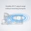Mi Wi-Fi Amplifier - ตัวขยายสัญญาณ Wifi thumbnail 9